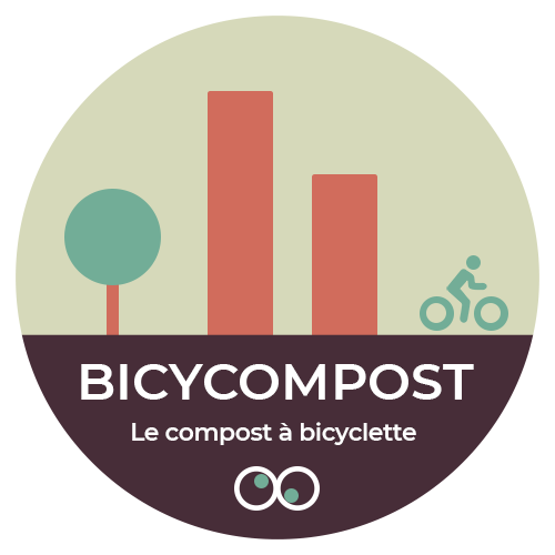 Logo BicyCompost Petit